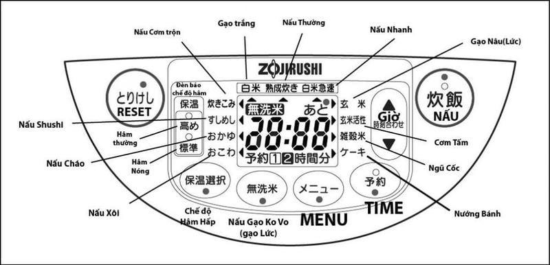 Hướng dẫn sử dụng nồi cơm điện Zojirushi
